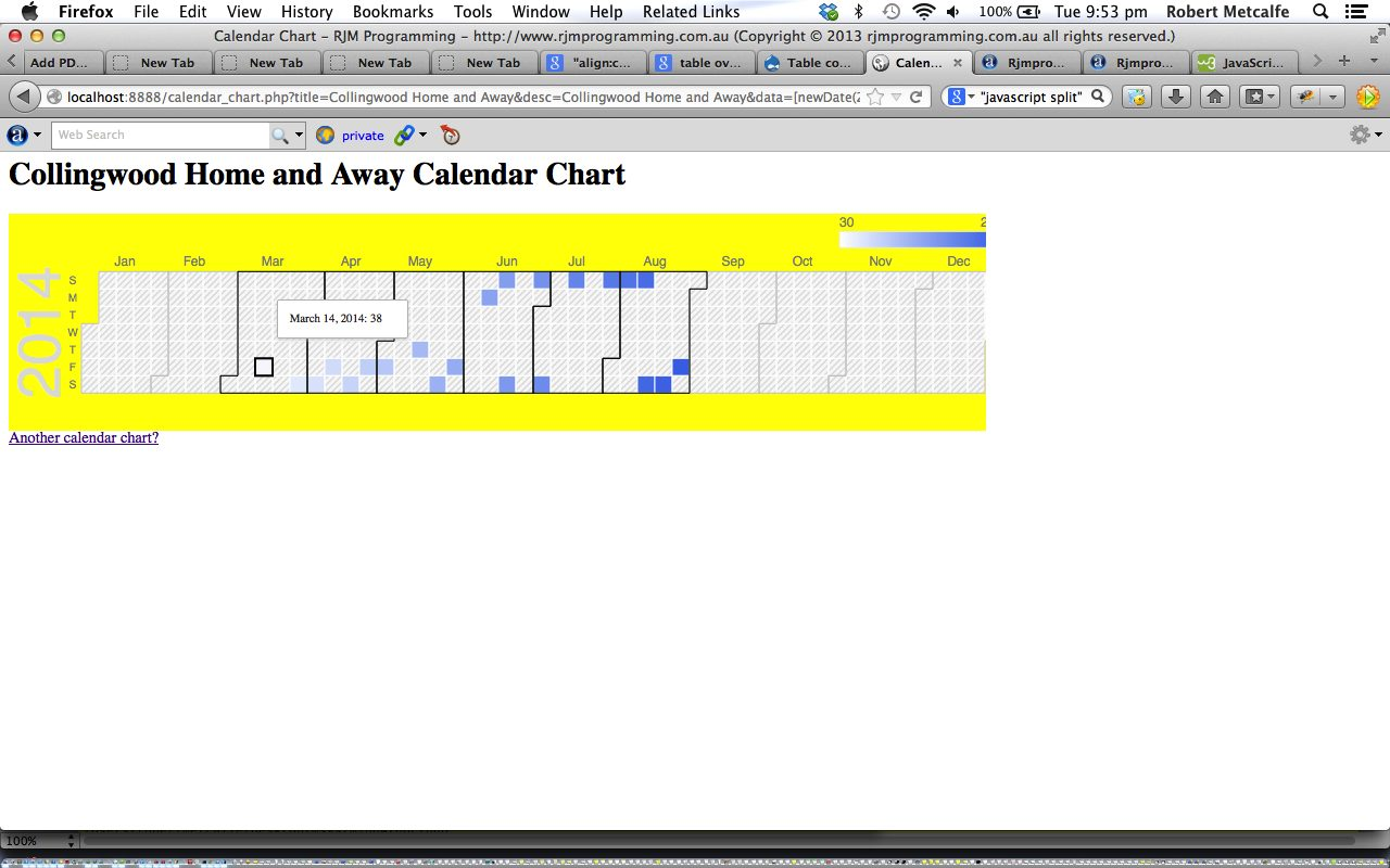 PHP/Javascript/HTML Google Chart Calendar Chart Tutorial