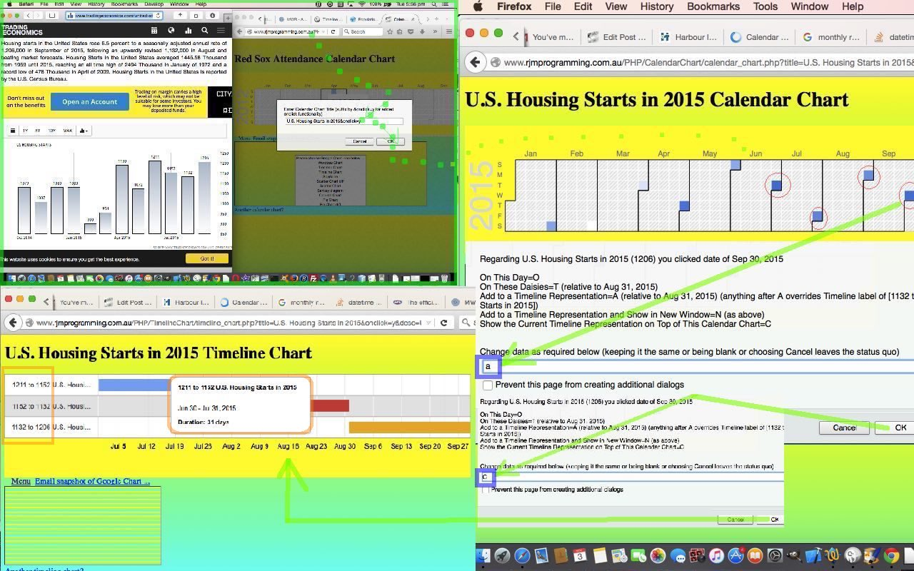 Google Chart Select Event Calendar Timeline Trend Tutorial