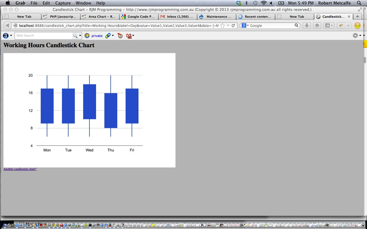 PHP/Javascript/HTML Google Chart Candlestick Chart Tutorial
