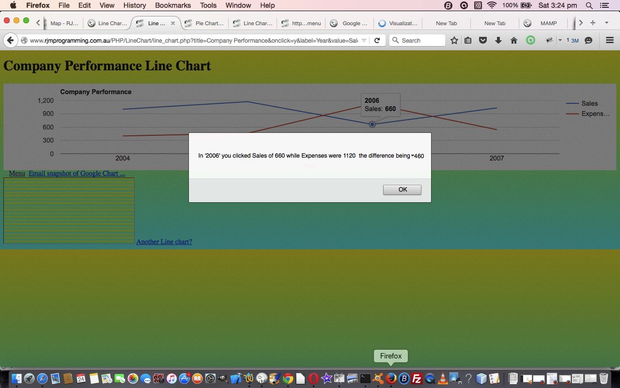 PHP/Javascript Google Chart Line Chart Select Event Tutorial