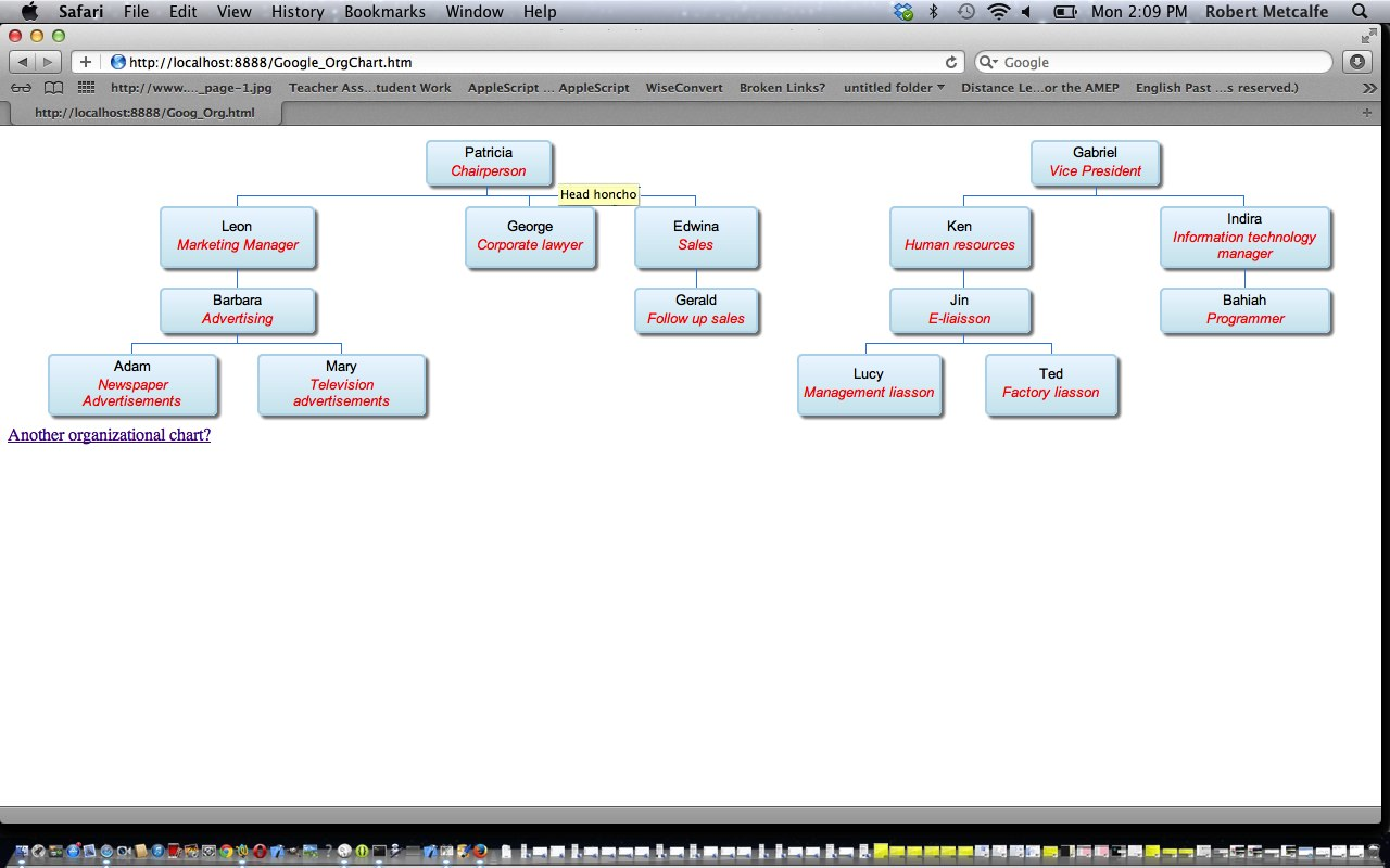 Phpjavascripthtml google chart org chart tutorial robert phpjavascripthtml google chart org chart tutorial ccuart Images