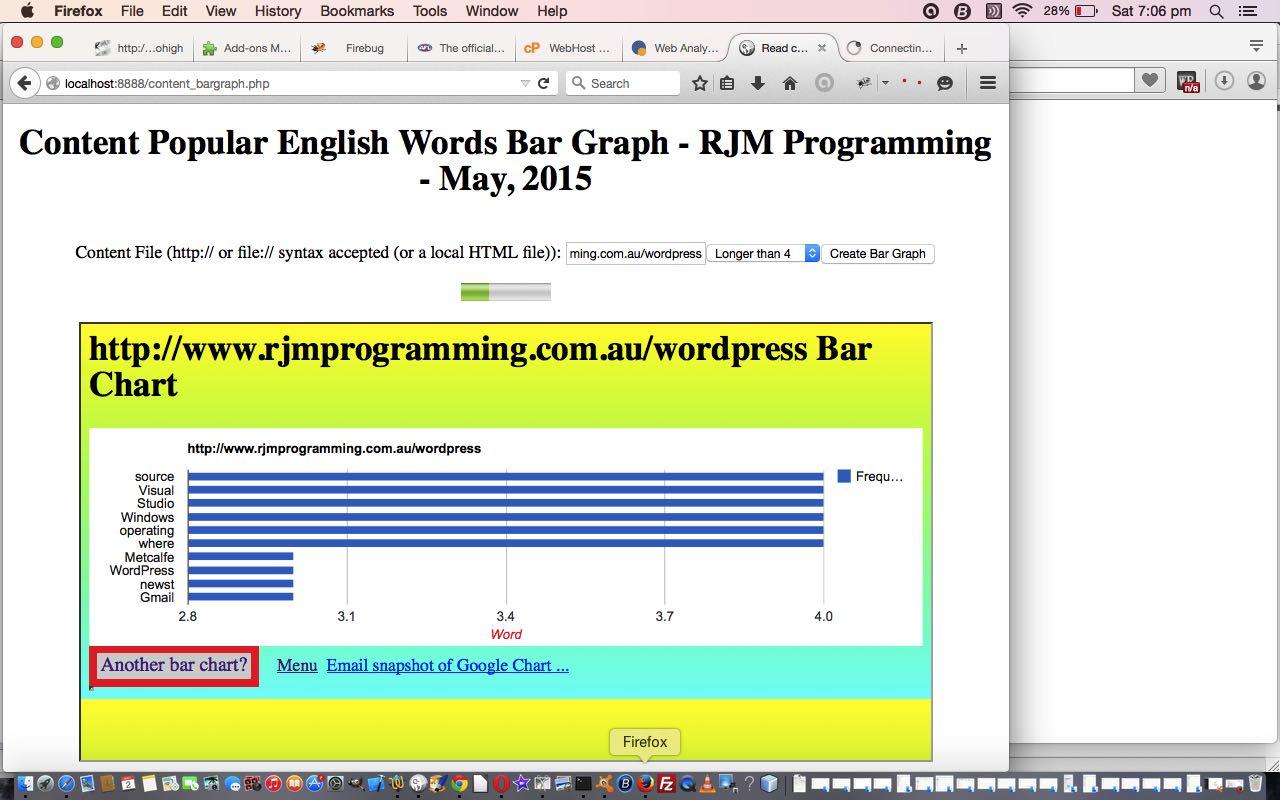 html5 meter element word count tutorial