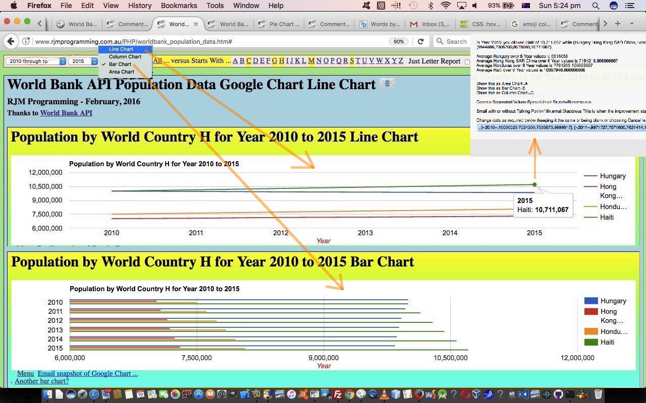 Worldbank API World Country Population Period Tutorial