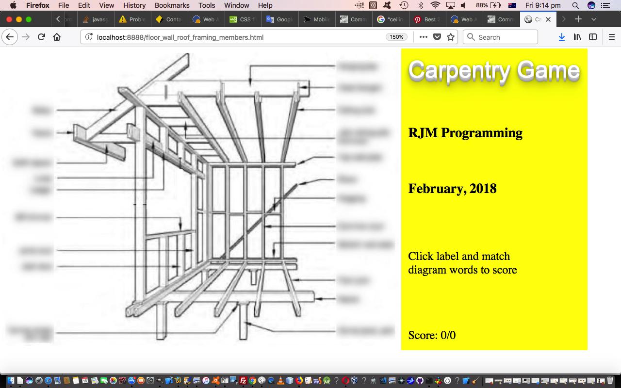 Ausgezeichnet Framing Diagramm Fotos - Rahmen Ideen ...