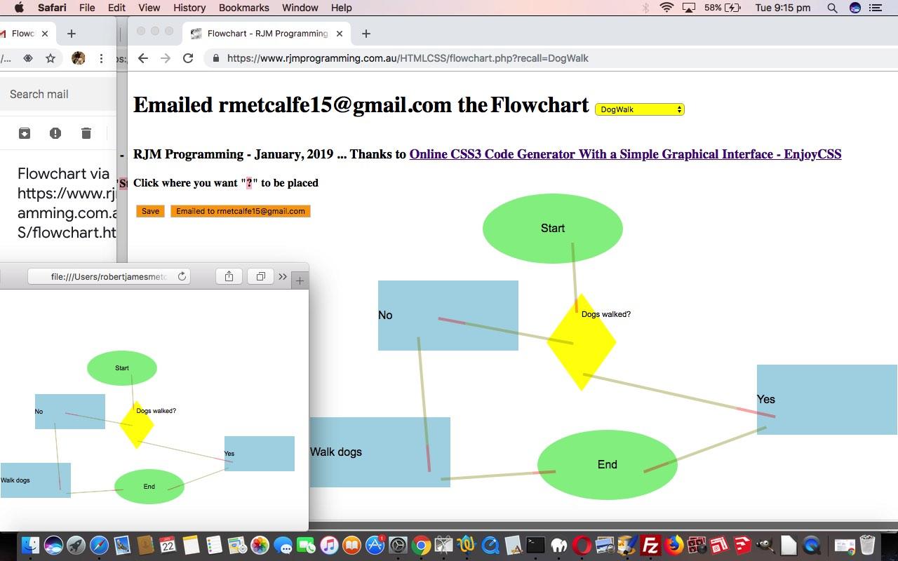 Flowchart Sharing Tutorial