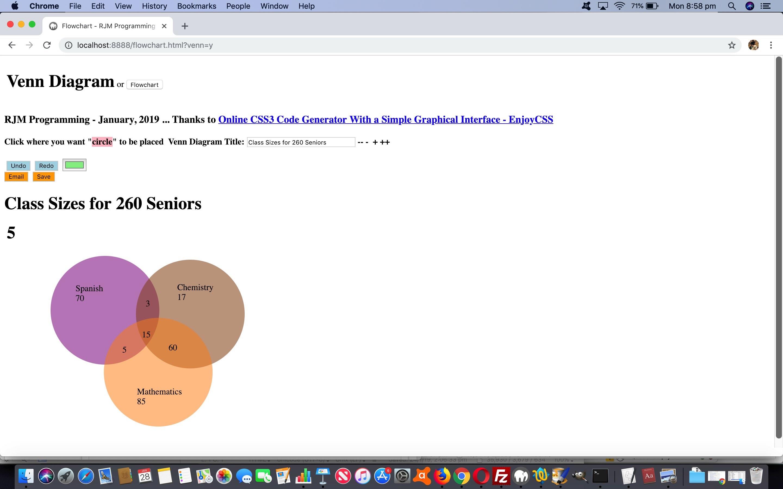 Venn Diagrams Onclick Tutorial