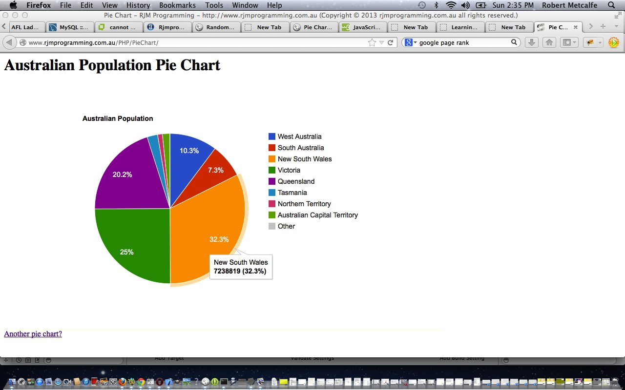 Php and jquery google pie chart tooltips tutorial robert phpjavascripthtml google chart pie chart tutorial nvjuhfo Images