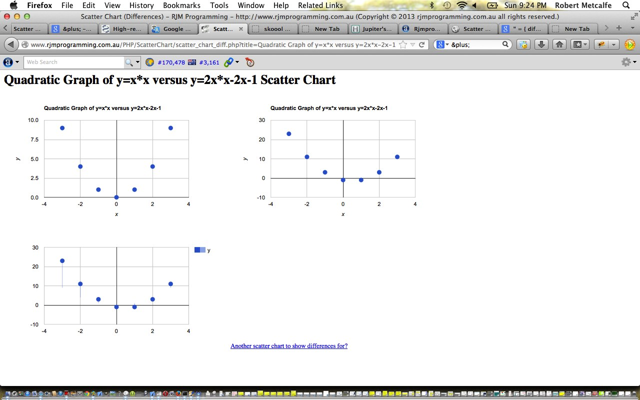 Phpjavascripthtml google chart diff scatter chart tutorial phpjavascripthtml google chart diff scatter chart tutorial ccuart Choice Image