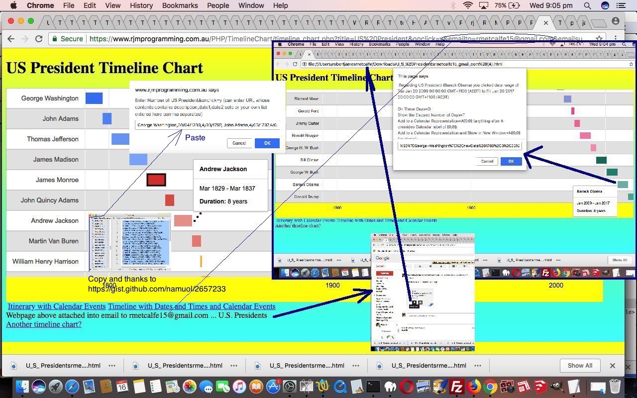 Google Timeline Chart Clipboard Tutorial | Robert Metcalfe Blog